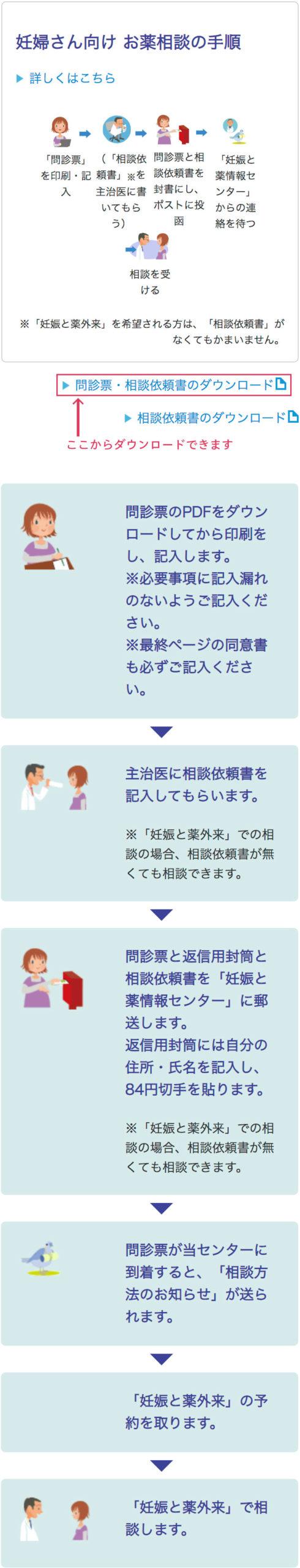 ninshin_sp